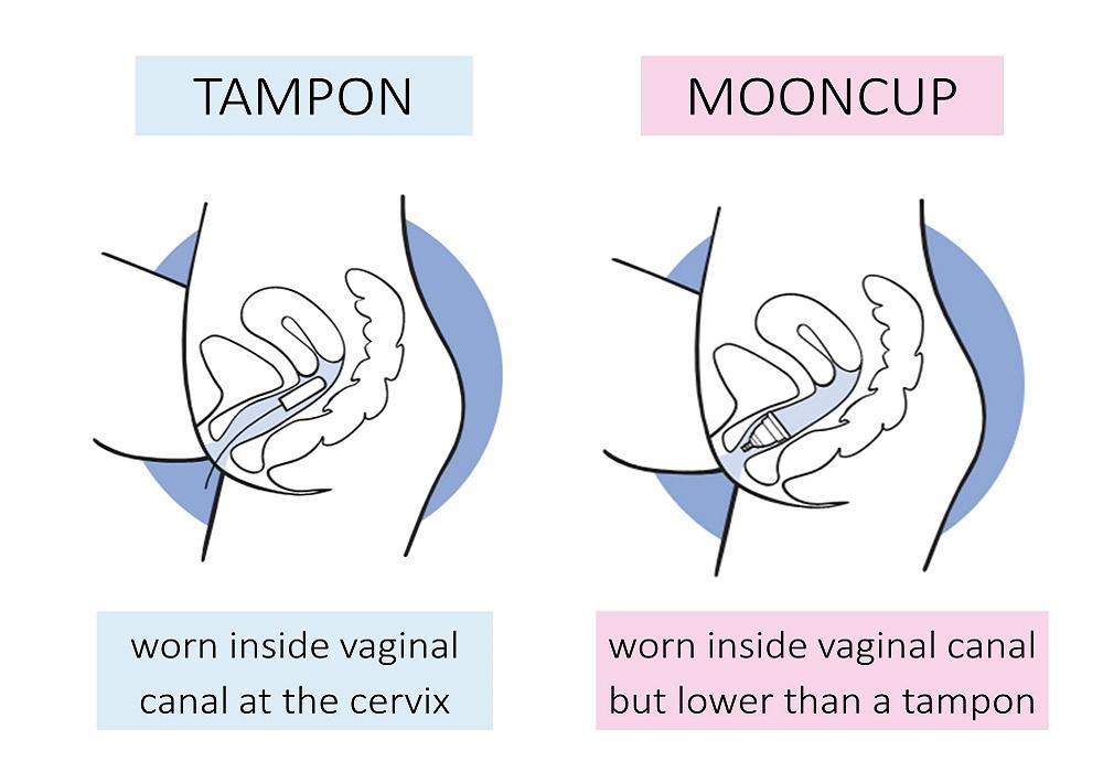 How do I pray with abnormal vaginal bleeding (istihada)?